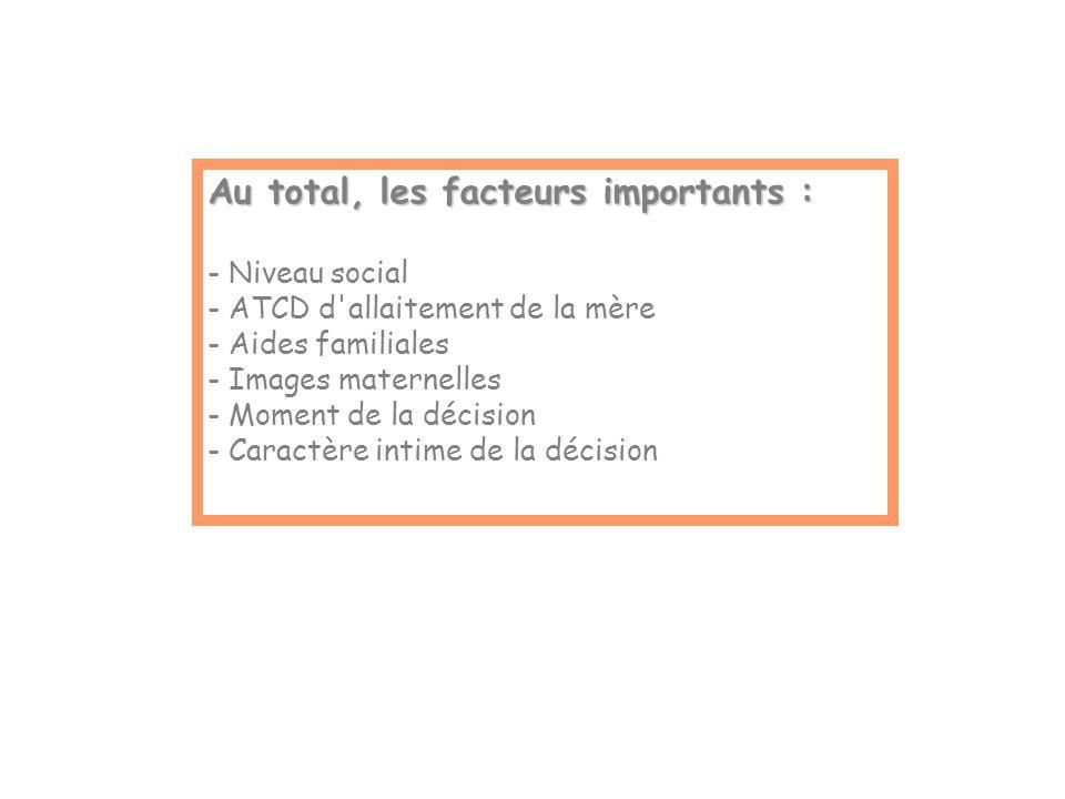 Au total, les facteurs importants :