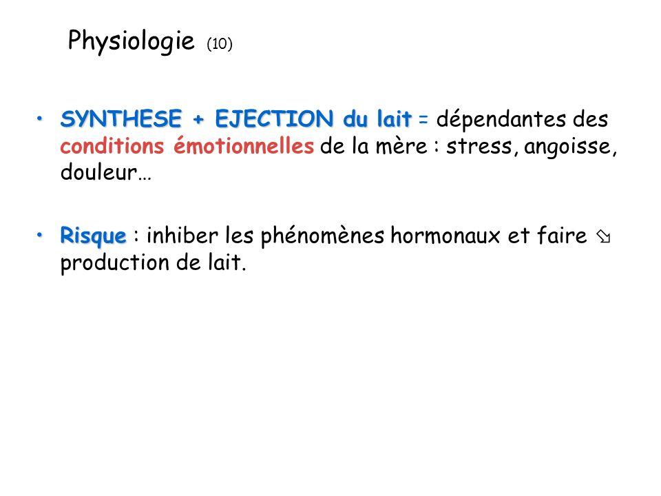 Physiologie (10) SYNTHESE + EJECTION du lait = dépendantes des conditions émotionnelles de la mère : stress, angoisse, douleur…