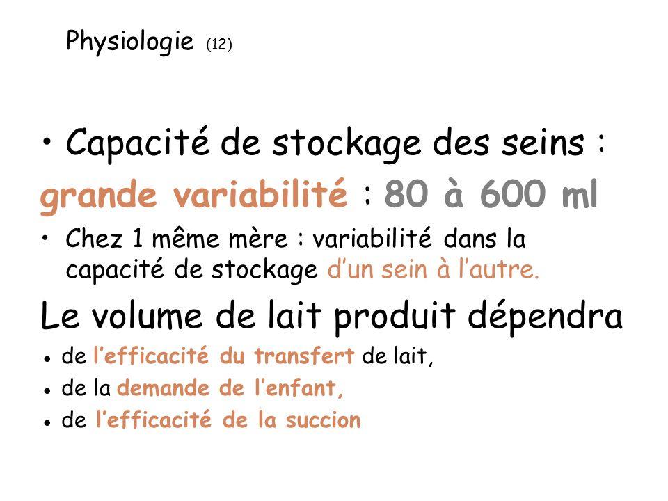 Capacité de stockage des seins : grande variabilité : 80 à 600 ml