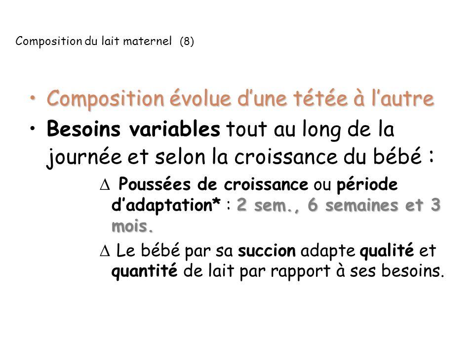 Composition du lait maternel (8)