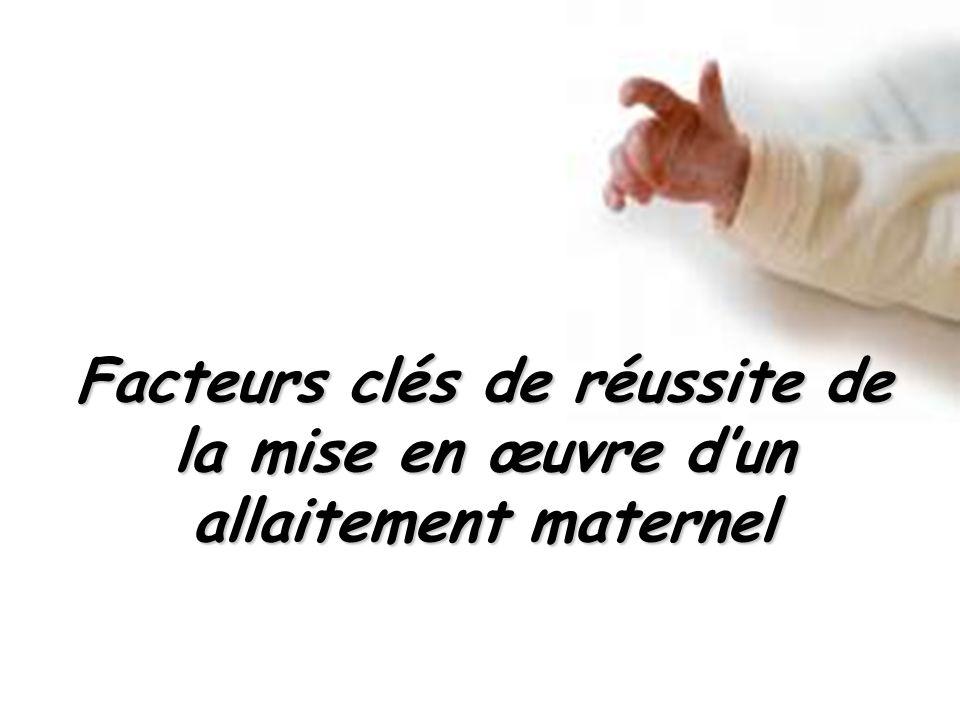 Facteurs clés de réussite de la mise en œuvre d'un allaitement maternel