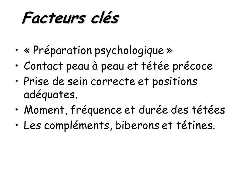 Facteurs clés « Préparation psychologique »