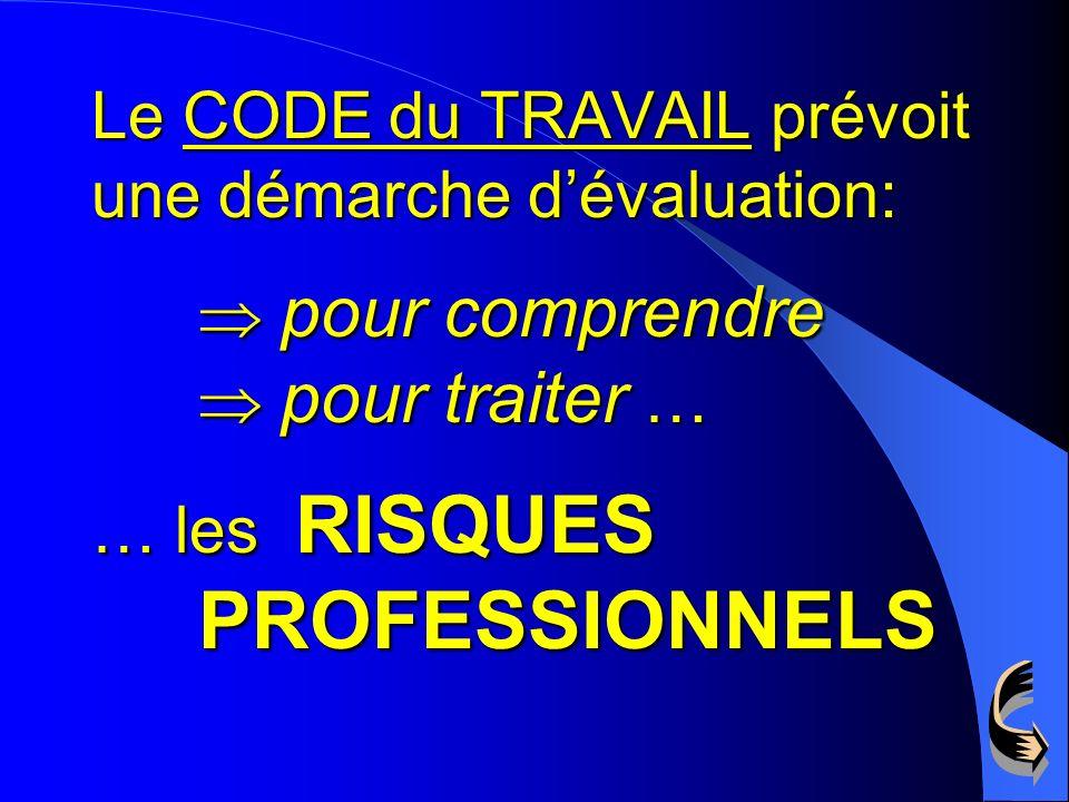 Le CODE du TRAVAIL prévoit une démarche d'évaluation: