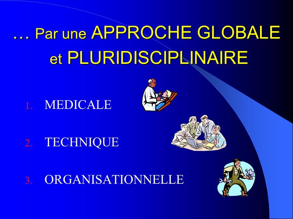 … Par une APPROCHE GLOBALE et PLURIDISCIPLINAIRE