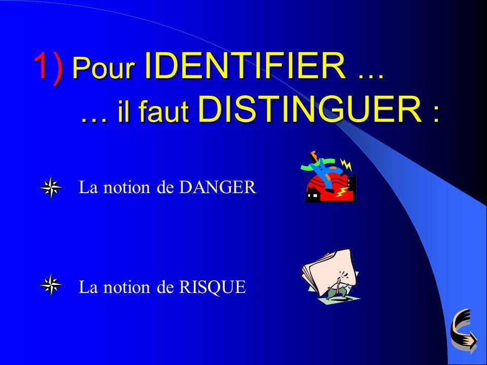1) Pour IDENTIFIER … … il faut DISTINGUER :