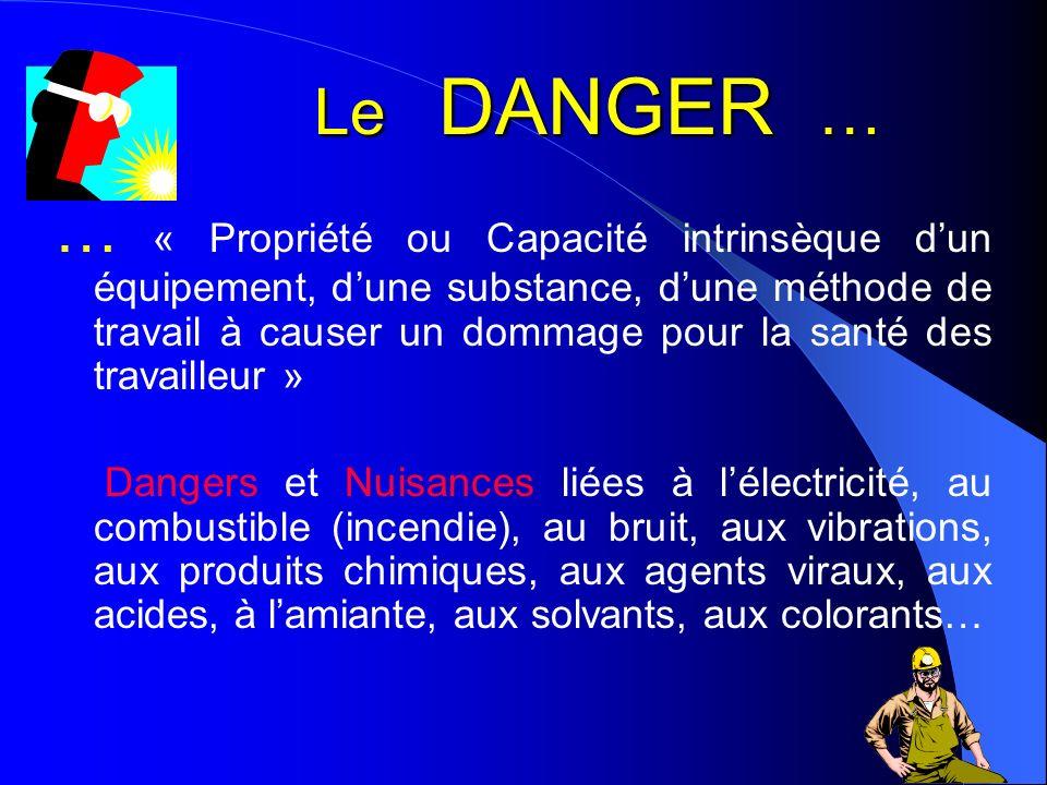 Le DANGER …