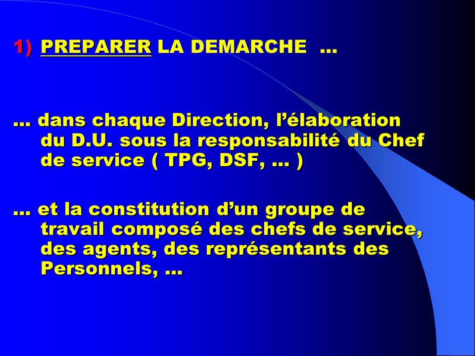 PREPARER LA DEMARCHE … … dans chaque Direction, l'élaboration du D.U. sous la responsabilité du Chef de service ( TPG, DSF, … )