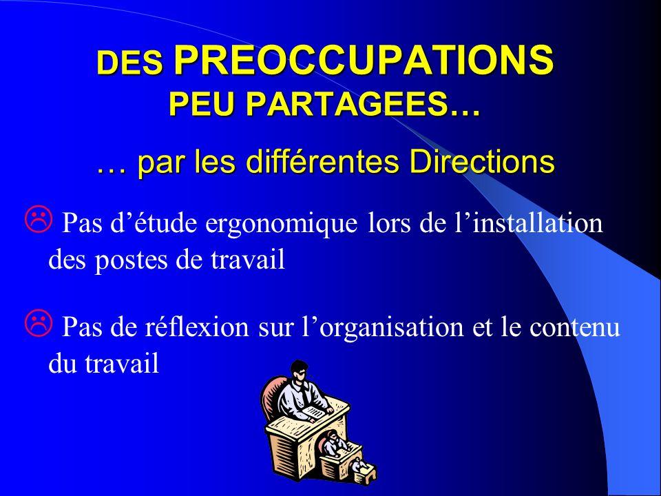 DES PREOCCUPATIONS PEU PARTAGEES… … par les différentes Directions