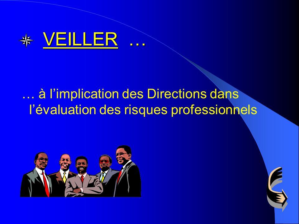 VEILLER … … à l'implication des Directions dans l'évaluation des risques professionnels
