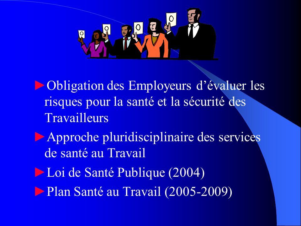 ►Obligation des Employeurs d'évaluer les risques pour la santé et la sécurité des Travailleurs