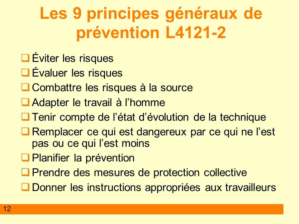 Les 9 principes généraux de prévention L4121-2