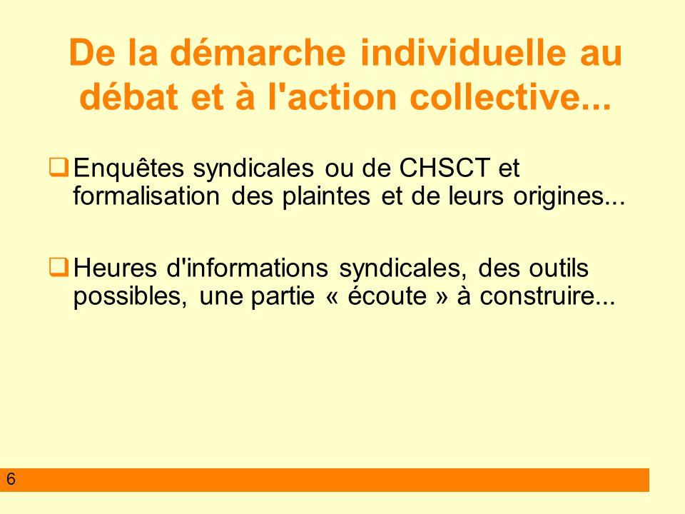 De la démarche individuelle au débat et à l action collective...