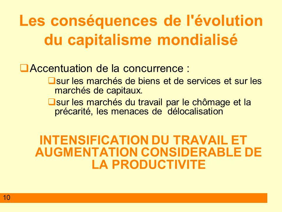 Les conséquences de l évolution du capitalisme mondialisé