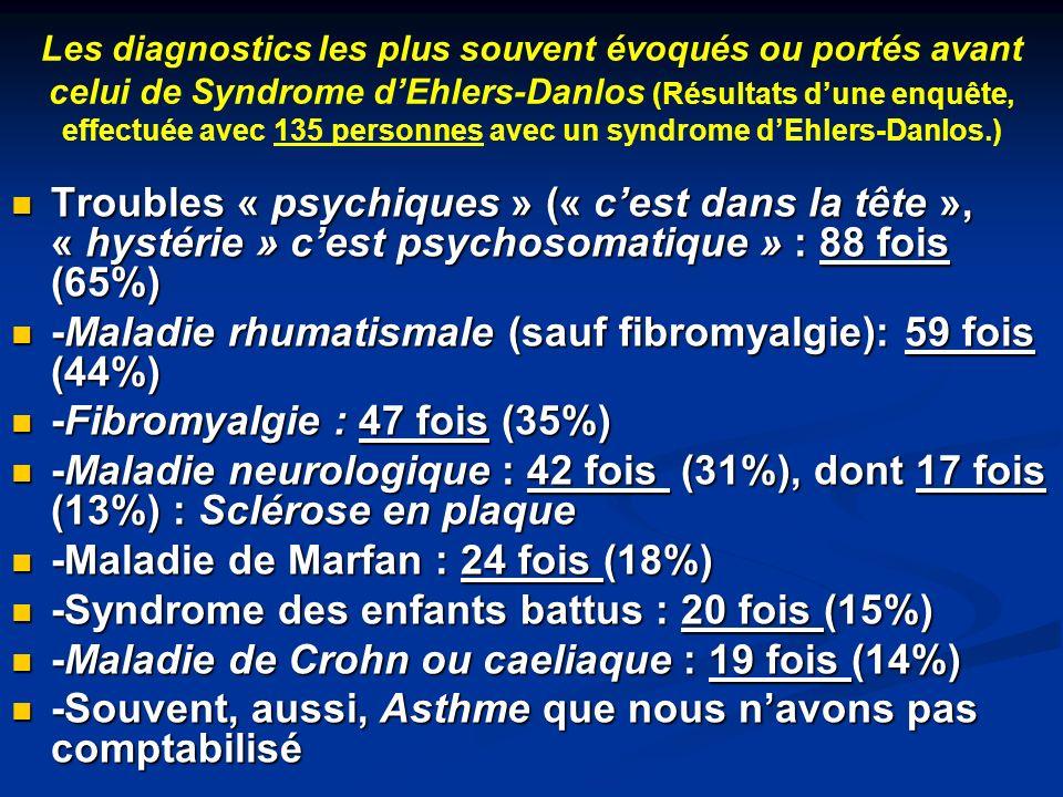 -Maladie rhumatismale (sauf fibromyalgie): 59 fois (44%)