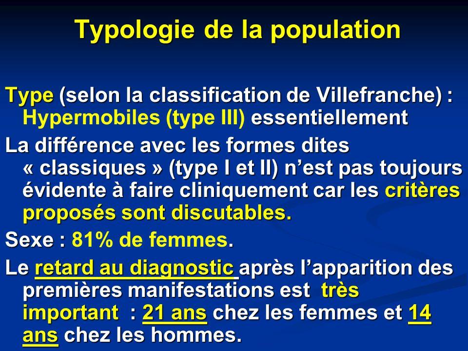 Typologie de la population
