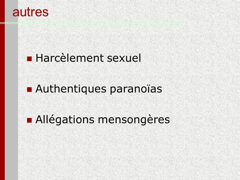 autres Harcèlement sexuel Authentiques paranoïas
