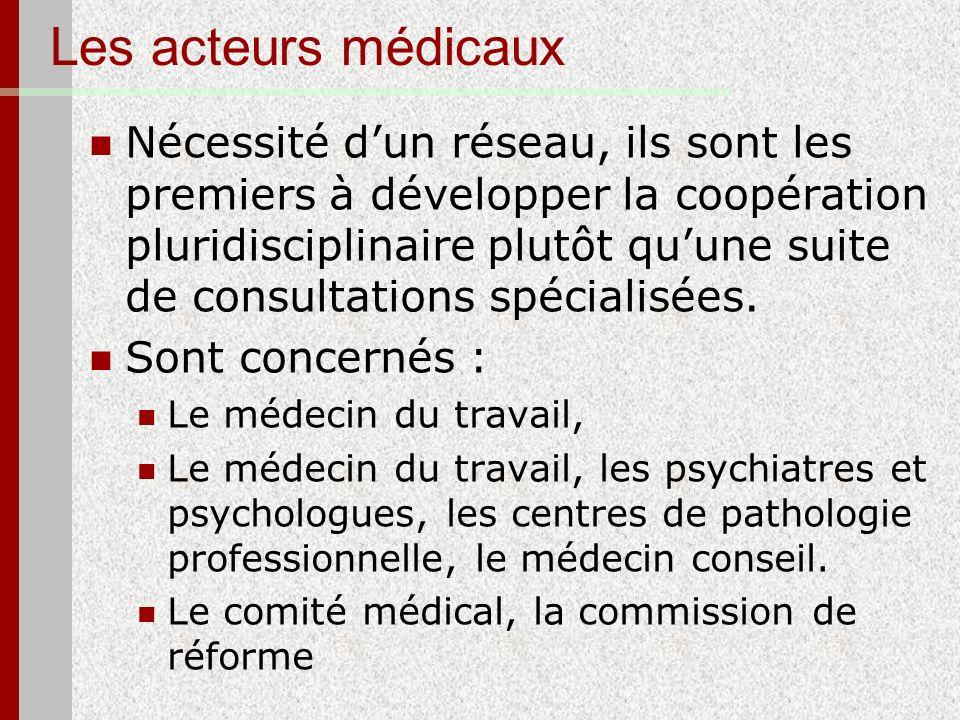 Les acteurs médicaux