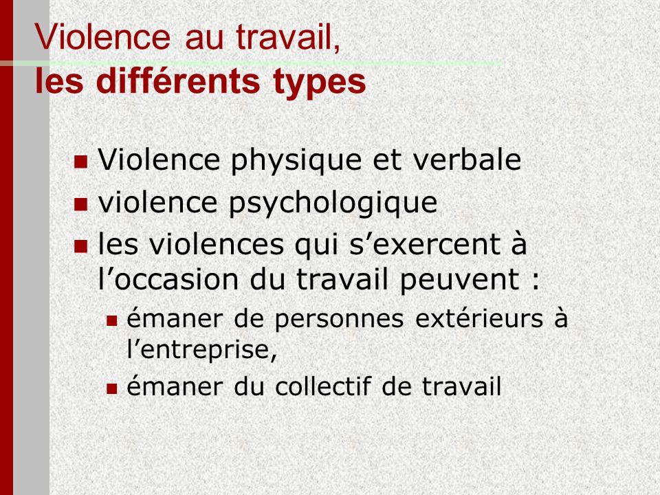 Violence au travail, les différents types