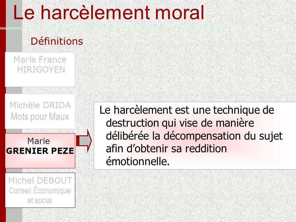 Le harcèlement moral Définitions Mots pour Maux