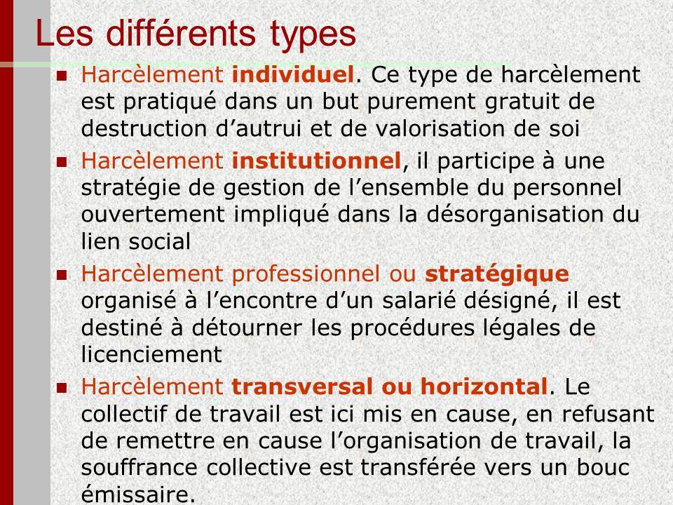 Les différents types