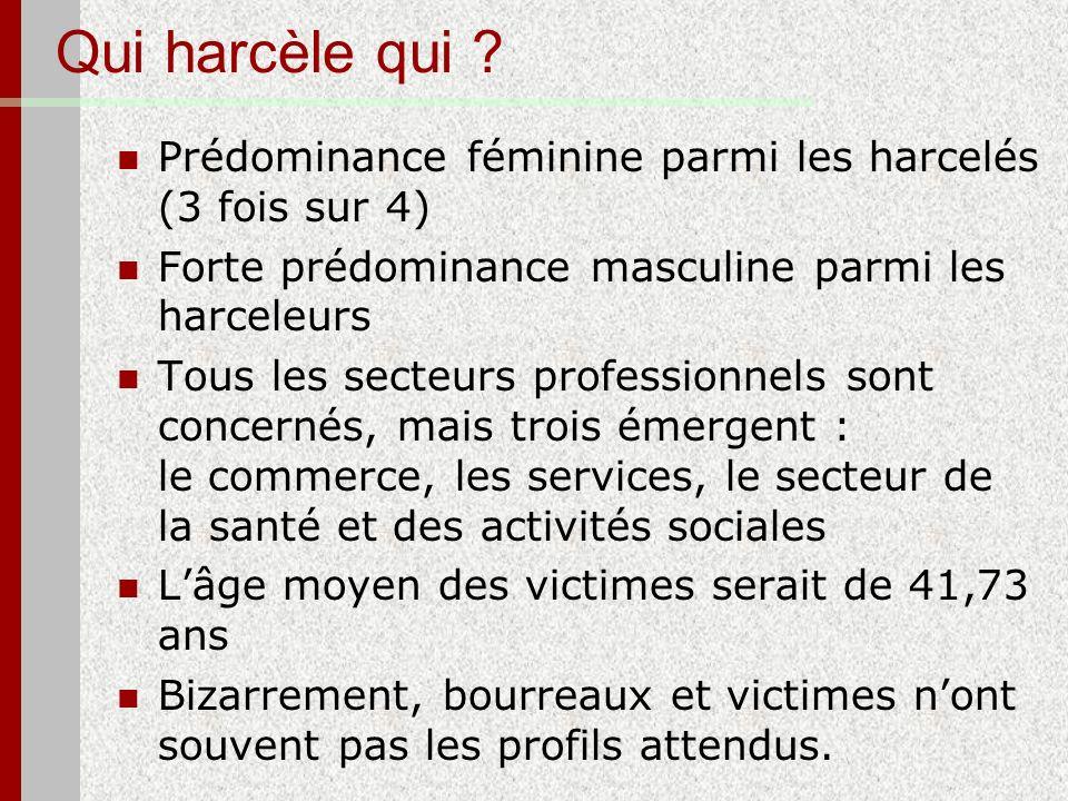 Qui harcèle qui Prédominance féminine parmi les harcelés (3 fois sur 4) Forte prédominance masculine parmi les harceleurs.