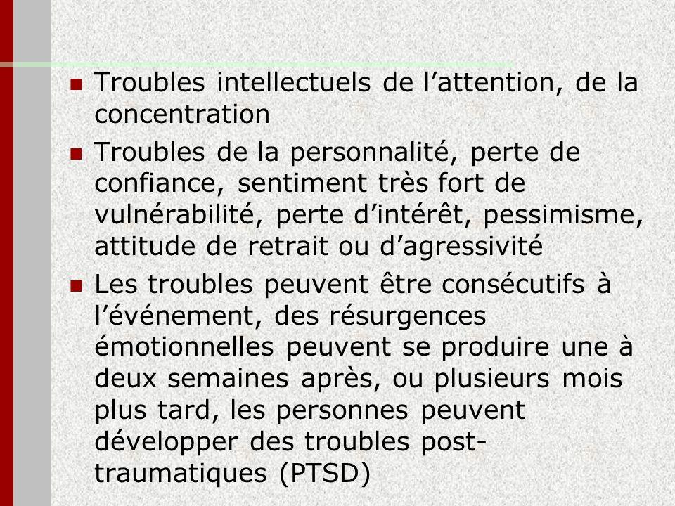 Troubles intellectuels de l'attention, de la concentration