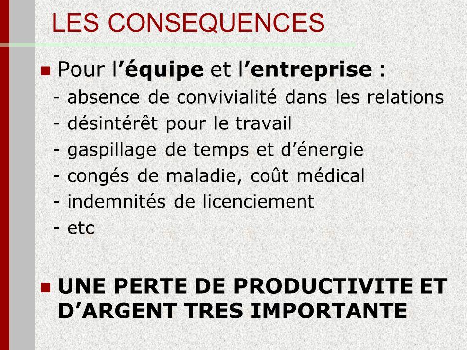 LES CONSEQUENCES Pour l'équipe et l'entreprise :