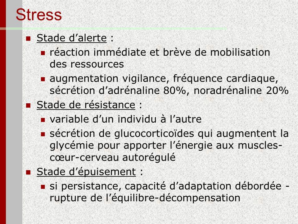Stress Stade d'alerte :