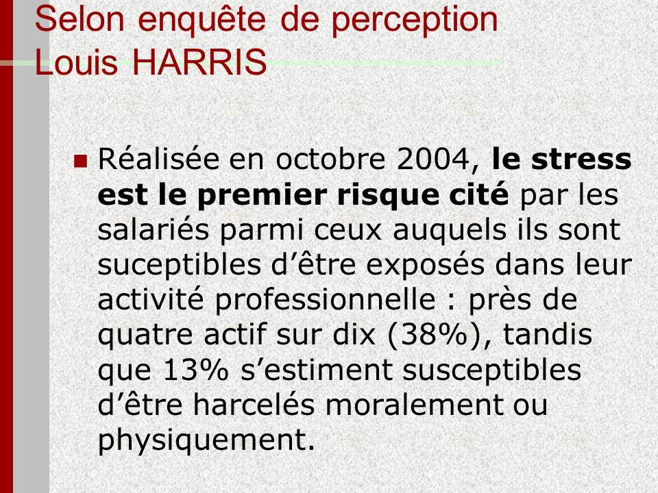 Selon enquête de perception Louis HARRIS