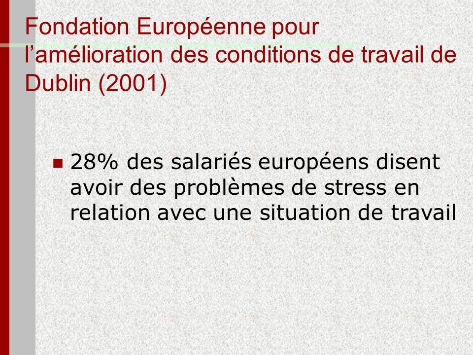 Fondation Européenne pour l'amélioration des conditions de travail de Dublin (2001)