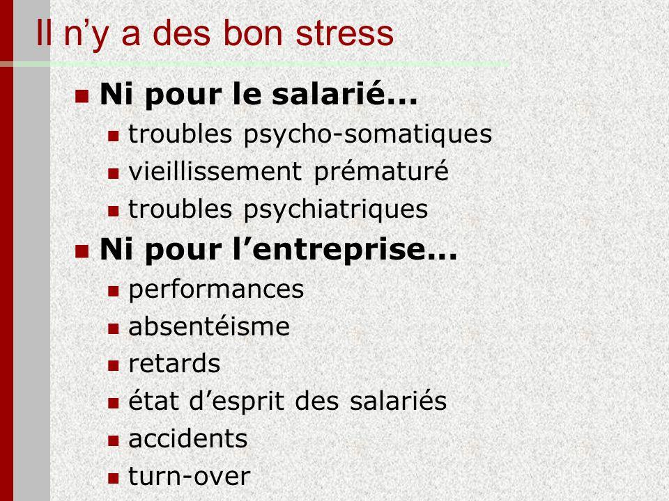 Il n'y a des bon stress Ni pour le salarié... Ni pour l'entreprise...