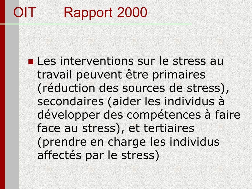 OIT Rapport 2000