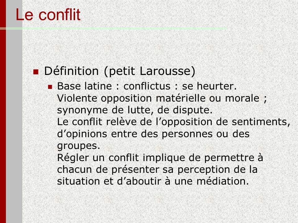 Le conflit Définition (petit Larousse)
