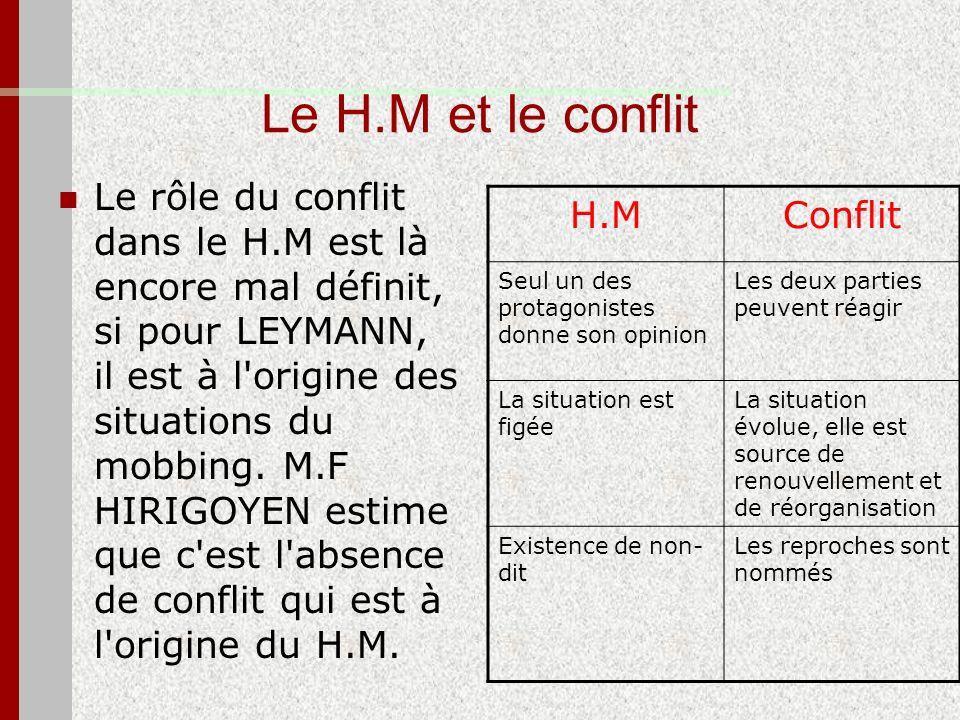 Le H.M et le conflit