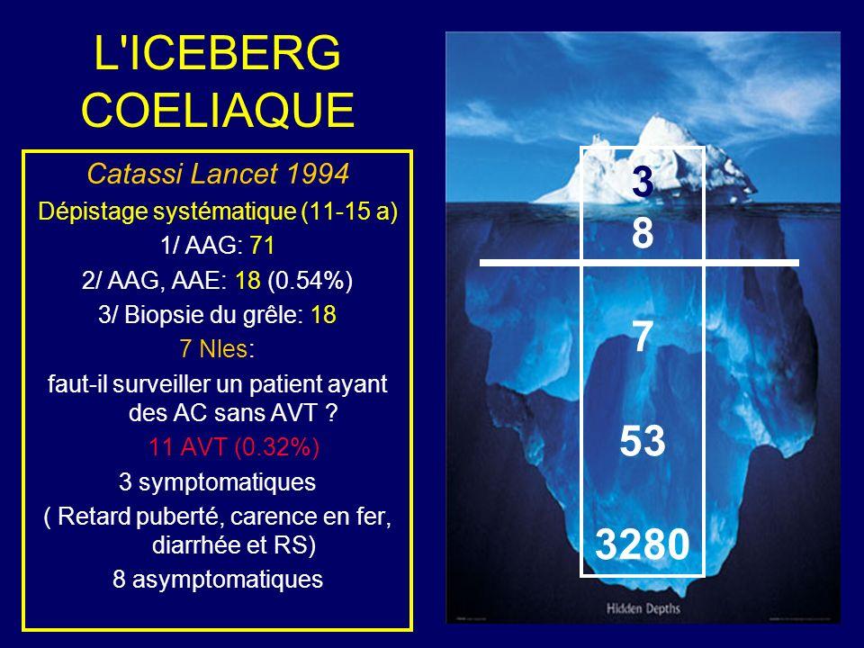 L ICEBERG COELIAQUE 3 8 7 53 3280 Catassi Lancet 1994