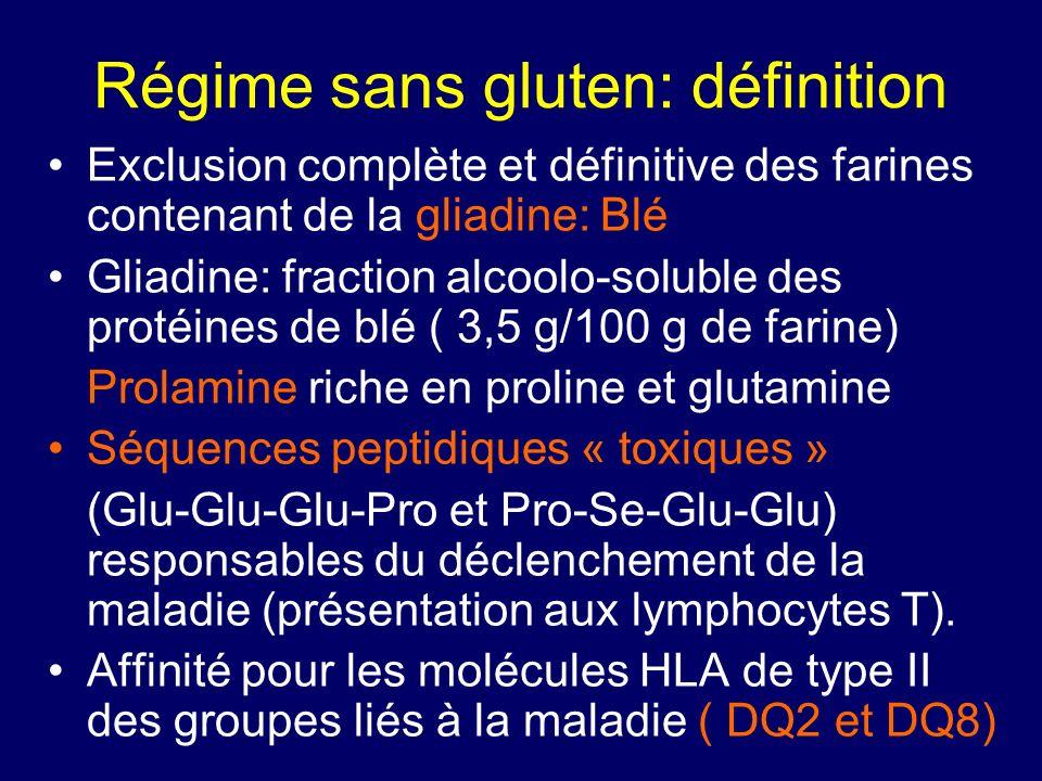 Régime sans gluten: définition