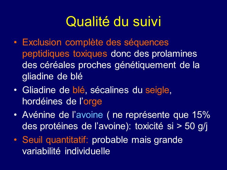 Qualité du suiviExclusion complète des séquences peptidiques toxiques donc des prolamines des céréales proches génétiquement de la gliadine de blé.