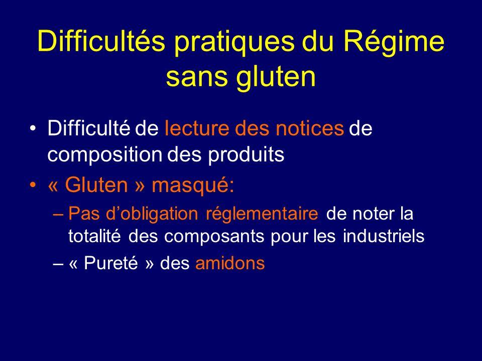Difficultés pratiques du Régime sans gluten