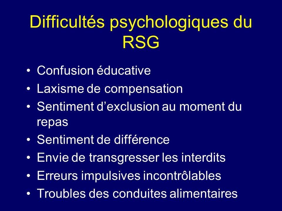 Difficultés psychologiques du RSG
