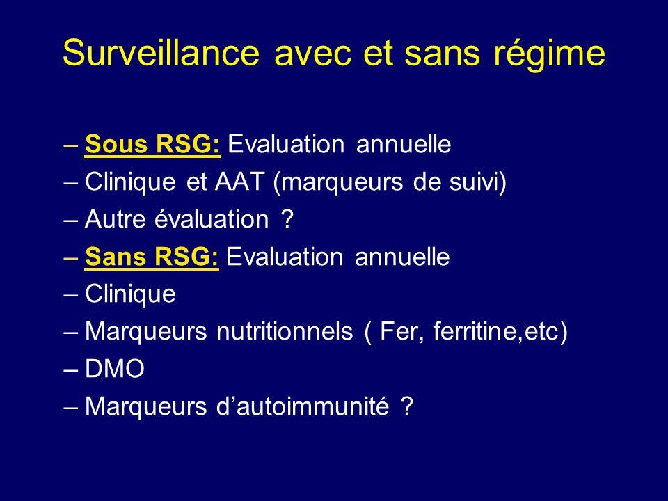 Surveillance avec et sans régime