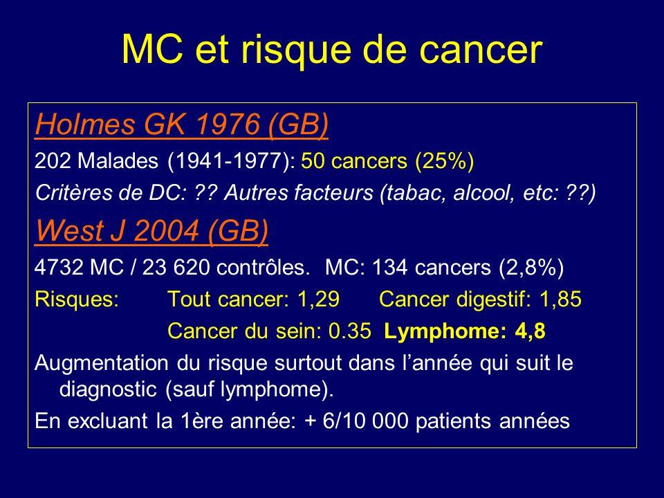 MC et risque de cancer Holmes GK 1976 (GB) West J 2004 (GB)
