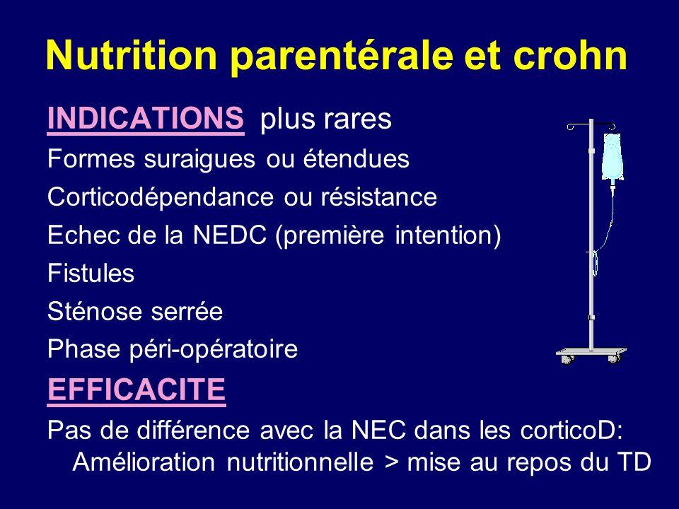 Nutrition parentérale et crohn