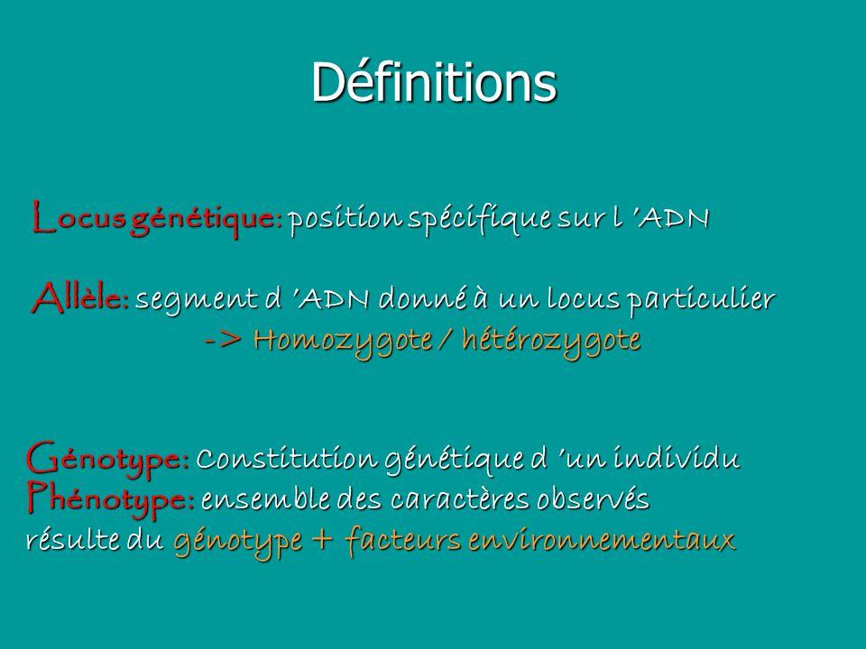 Définitions Locus génétique: position spécifique sur l 'ADN