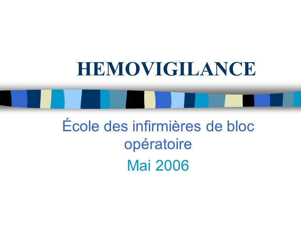 École des infirmières de bloc opératoire Mai 2006