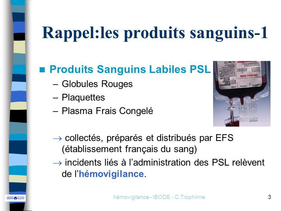 Rappel:les produits sanguins-1