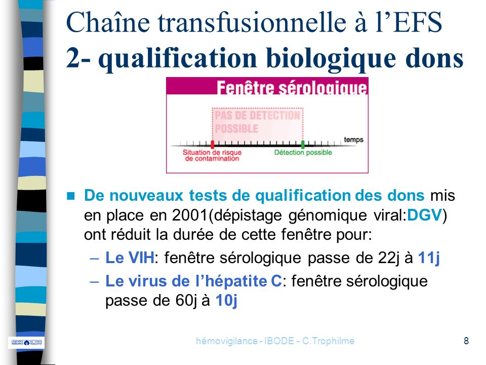 Cole des infirmi res de bloc op ratoire mai ppt video for Fenetre serologique