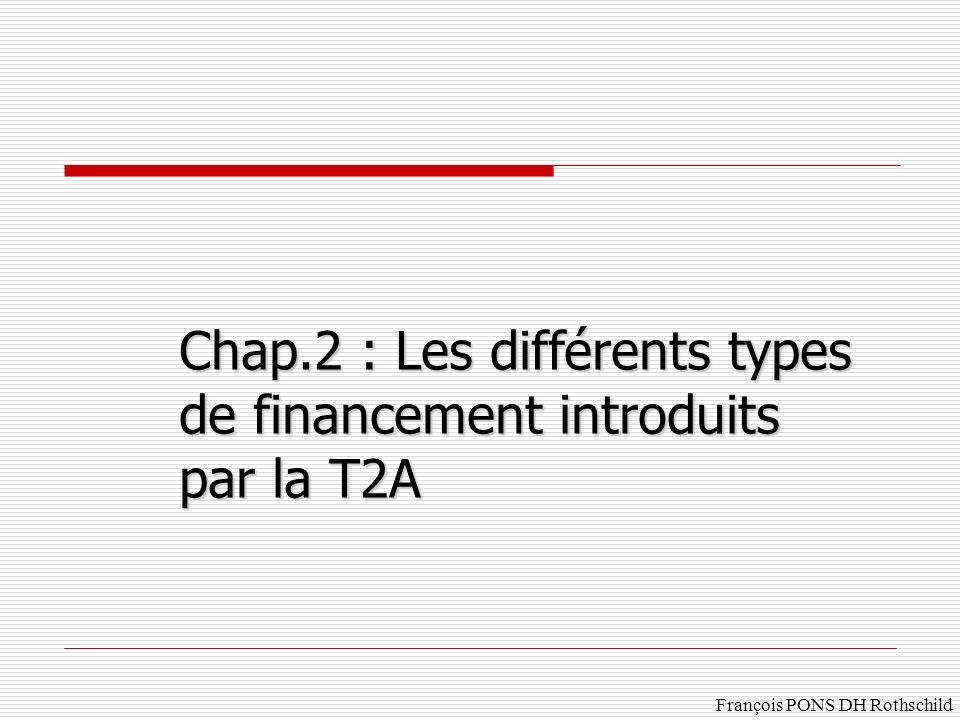 Chap.2 : Les différents types