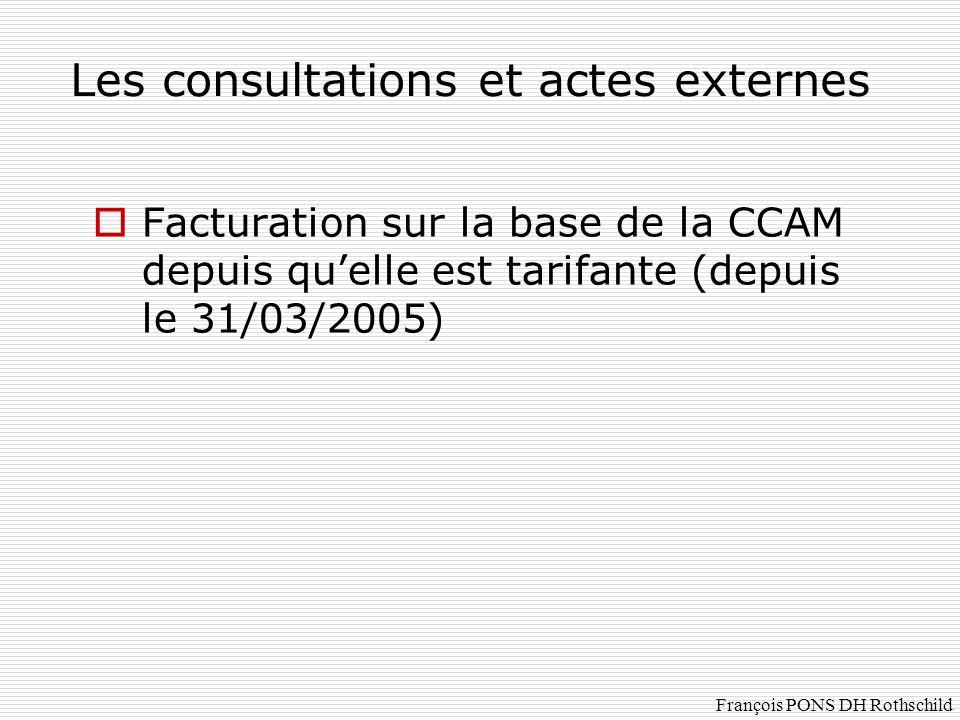 Les consultations et actes externes
