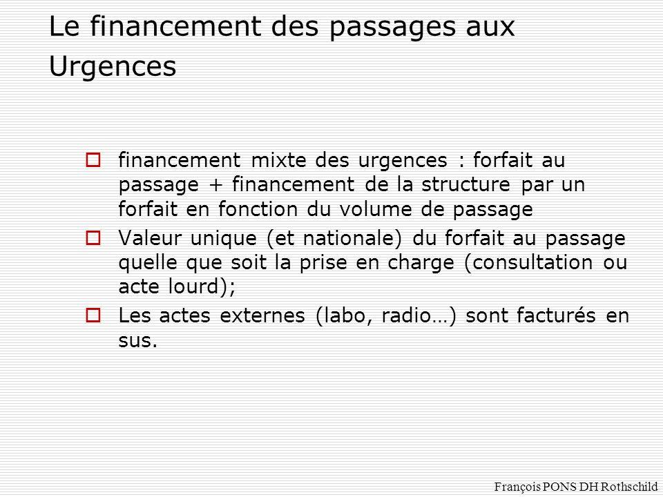 Le financement des passages aux Urgences