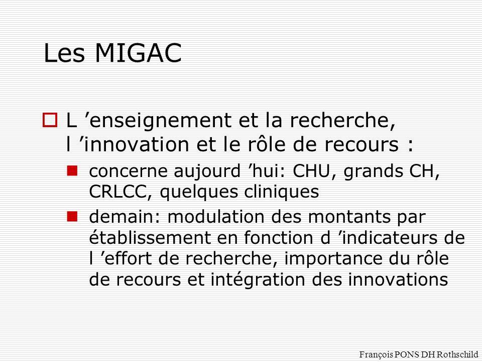 Les MIGAC L 'enseignement et la recherche, l 'innovation et le rôle de recours : concerne aujourd 'hui: CHU, grands CH, CRLCC, quelques cliniques.